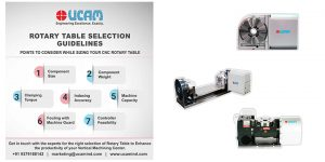 How to Choose CNC Rotary Tables